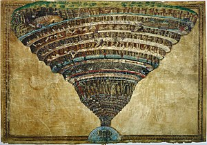 Image result for dante's inferno painting high res